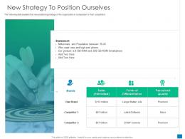 New Strategy To Position Ourselves New Business Development And Marketing Strategy Ppt Gallery