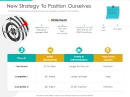 New Strategy To Position Ourselves Strategic Plan Marketing Business Development Ppt Deck