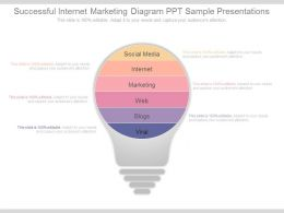 New Successful Internet Marketing Diagram Ppt Sample Presentations