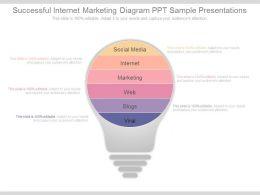 new_successful_internet_marketing_diagram_ppt_sample_presentations_Slide01