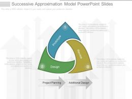 New Successive Approximation Model Powerpoint Slides