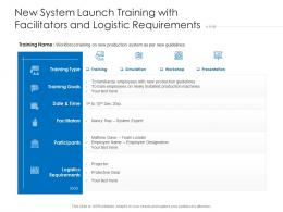 New System Launch Training With Facilitators And Logistic Requirements