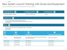 New System Launch Training With Goals And Equipment
