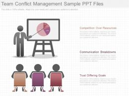New Team Conflict Management Sample Ppt Files