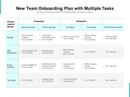 New Team Onboarding Plan With Multiple Tasks