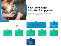 New Technology Adoption For Upgrade