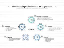 New Technology Adoption Plan For Organization