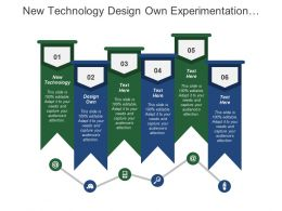 New Technology Design Own Experimentation Factory Floor Merged Production