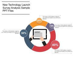 New Technology Launch Survey Analysis Sample Ppt Files