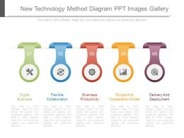 New Technology Method Diagram Ppt Images Gallery