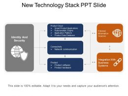 New Technology Stack Ppt Slide