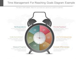New Time Management For Reaching Goals Diagram Example