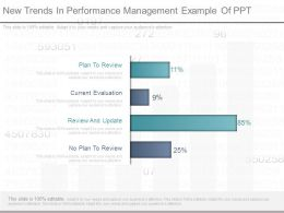 New Trends In Performance Management Example Of Ppt