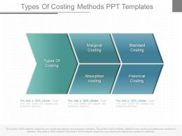 New Types Of Costing Methods Ppt Templates