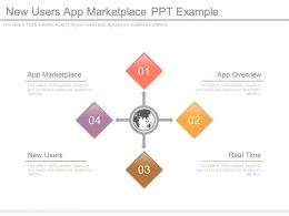 New Users App Marketplace Ppt Example
