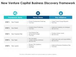 New Venture Capital Business Discovery Framework