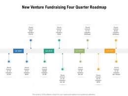 New Venture Fundraising Four Quarter Roadmap