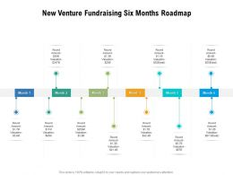 New Venture Fundraising Six Months Roadmap