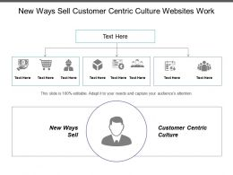 New Ways Sell Customer Centric Culture Websites Work