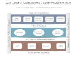New Web Based Crm Applications Diagram Powerpoint Ideas