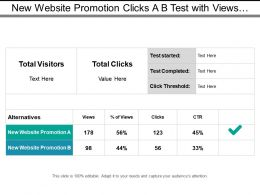 New Website Promotion Clicks A B Test With Views