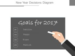 New Year Decisions Diagram