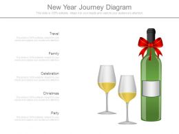 New Year Journey Diagram