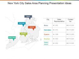 New York City Sales Area Planning Presentation Ideas