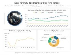 New York City Taxi Dashboard For Hire Vehicle Powerpoint Template