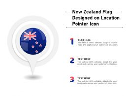 New Zealand Flag Designed On Location Pointer Icon