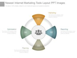 Newest Internet Marketing Tools Layout Ppt Images
