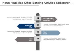 News Heat Map Office Bonding Activities Kickstarter Alternatives Cpb