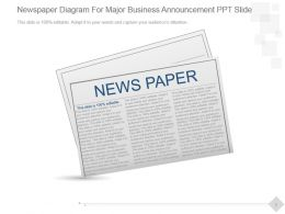Newspaper Diagram For Major Business Announcement Ppt Slide