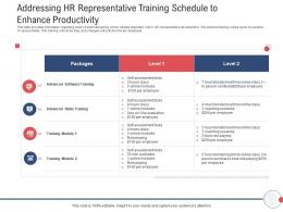 Next Generation HR Service Delivery Addressing HR Representative Training Schedule To Enhance Productivity Ppt Tips