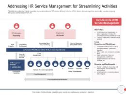 Next Generation HR Service Delivery Addressing HR Service Management For Streamlining Activities Ppt Grid