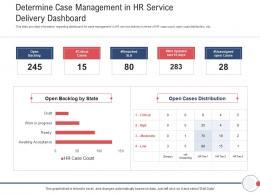 Next Generation HR Service Delivery Determine Case Management In HR Service Delivery Dashboard Ppt Slide