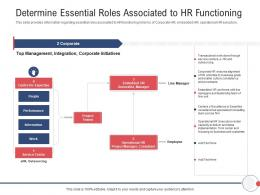 Next Generation HR Service Delivery Determine Essential Roles Associated To HR Functioning Ppt Styles