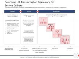 Next Generation HR Service Delivery Determine HR Transformation Framework For Service Delivery Ppt Grid