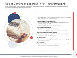 Next Generation HR Service Delivery Role Of Centers Of Expertise In HR Transformations Ppt Designs