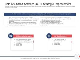 Next Generation HR Service Delivery Role Of Shared Services In HR Strategic Improvement Ppt Display