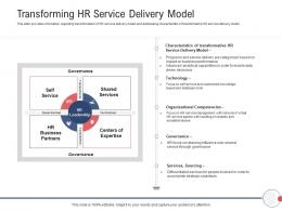 Next Generation HR Service Delivery Transforming HR Service Delivery Model Ppt Powerpoint Model