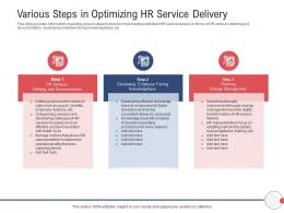Next Generation HR Service Delivery Various Steps In Optimizing HR Service Delivery Ppt Graphics Tutorials