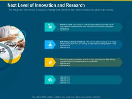 Next Level Of Innovation And Research Investment Pitch Raise Funding Series B Venture Round Ppt Grid