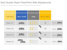 Next Quarter Deals Powerpoint Slide Backgrounds