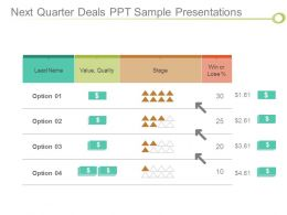 Next Quarter Deals Ppt Sample Presentations