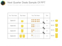 Next Quarter Deals Sample Of Ppt