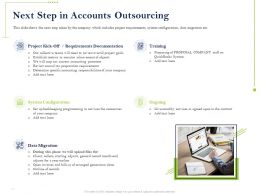 Next Step In Accounts Outsourcing Requirements Documentation Ppt Presentation Gallery
