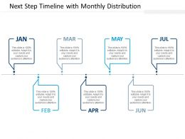 Next Step Timeline With Monthly Distribution