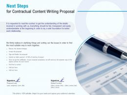 Next Steps For Contractual Content Writing Proposal Ppt Powerpoint Presentation Summary Sample