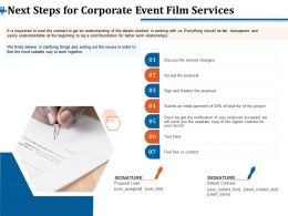 Next Steps For Corporate Event Film Services Ppt Clipart